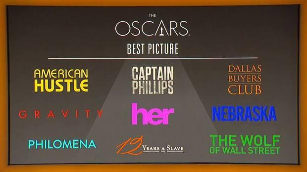 Nominados_Oscar